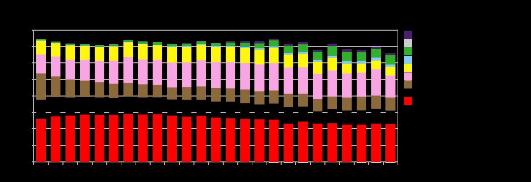 Primärenenergieverbrauch_Deutschland